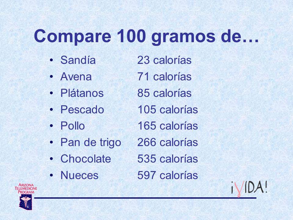Compare 100 gramos de… Sandía 23 calorías Avena 71 calorías