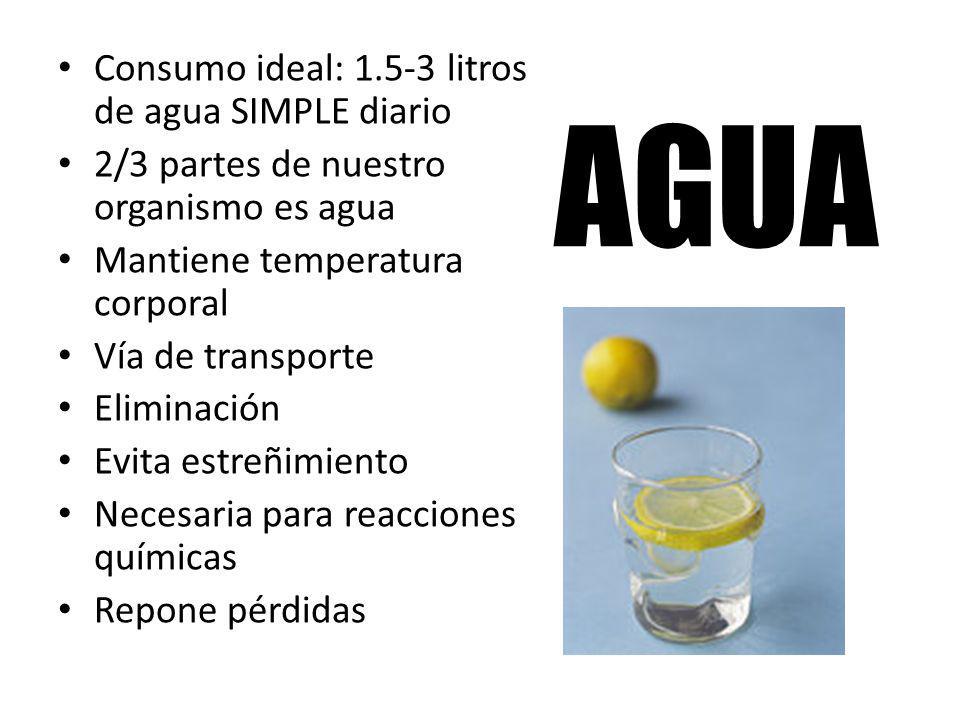 AGUA Consumo ideal: 1.5-3 litros de agua SIMPLE diario