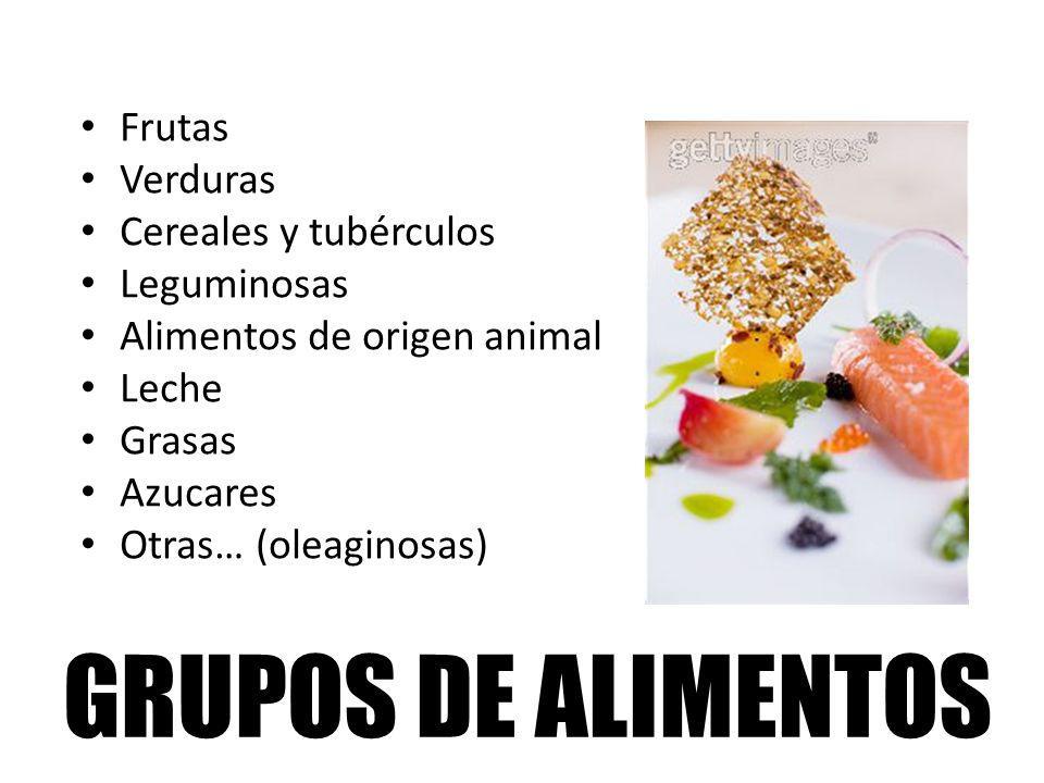 GRUPOS DE ALIMENTOS Frutas Verduras Cereales y tubérculos Leguminosas