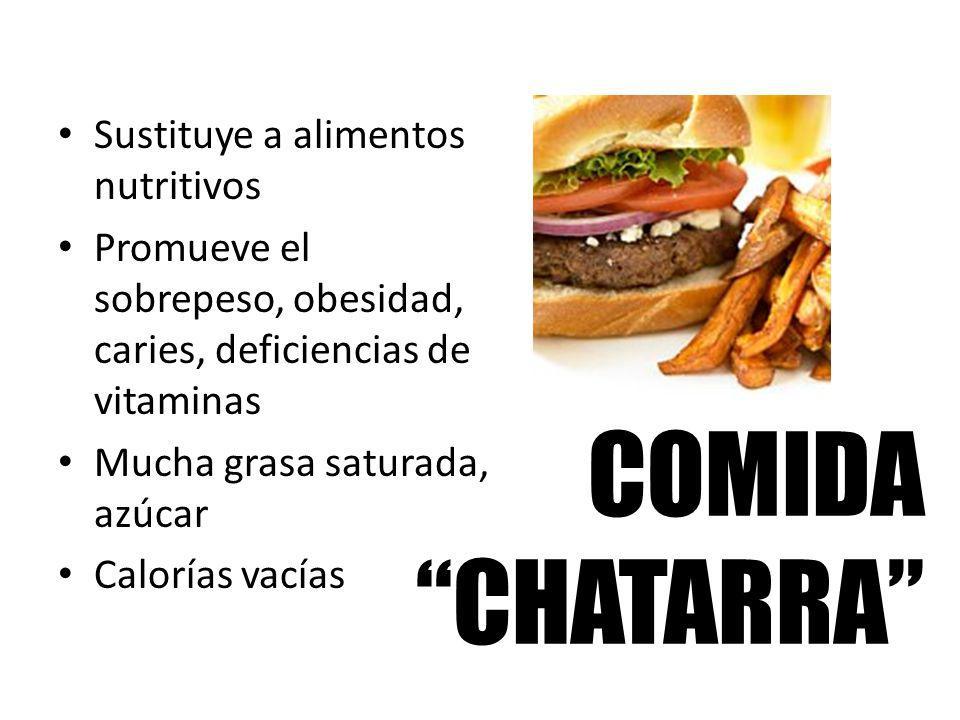 COMIDA CHATARRA Sustituye a alimentos nutritivos