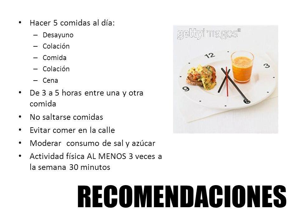 RECOMENDACIONES Hacer 5 comidas al día: