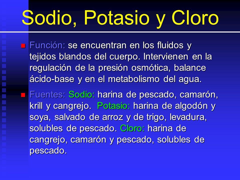 Sodio, Potasio y Cloro