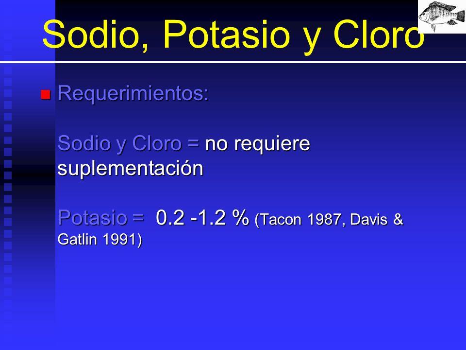 Sodio, Potasio y Cloro Requerimientos: Sodio y Cloro = no requiere suplementación Potasio = 0.2 -1.2 % (Tacon 1987, Davis & Gatlin 1991)