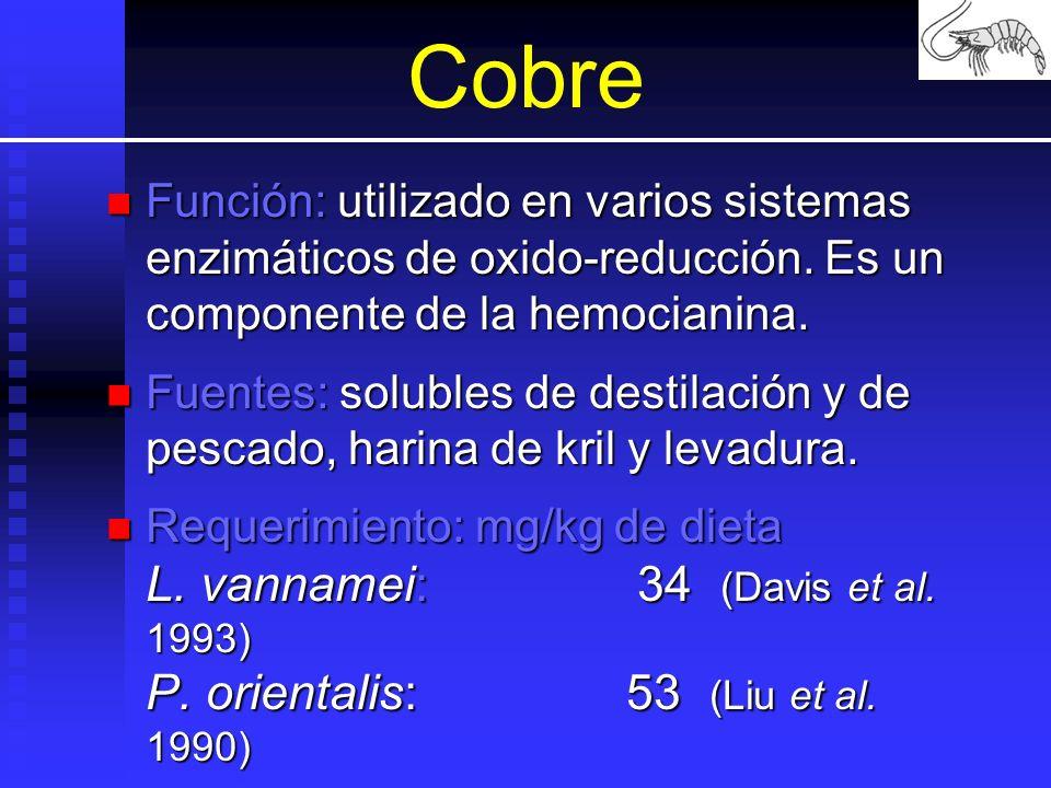 Cobre Función: utilizado en varios sistemas enzimáticos de oxido-reducción. Es un componente de la hemocianina.