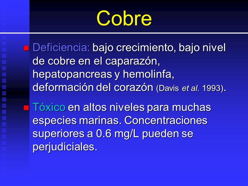 Cobre Deficiencia: bajo crecimiento, bajo nivel de cobre en el caparazón, hepatopancreas y hemolinfa, deformación del corazón (Davis et al. 1993).