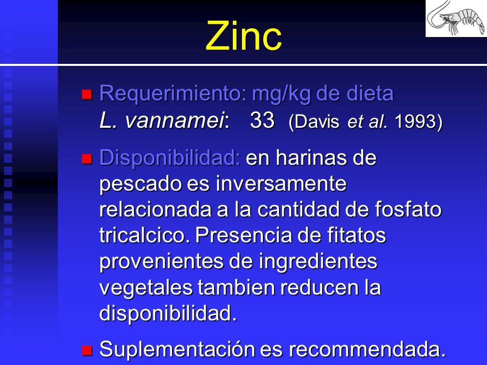 Zinc Requerimiento: mg/kg de dieta L. vannamei: 33 (Davis et al. 1993)