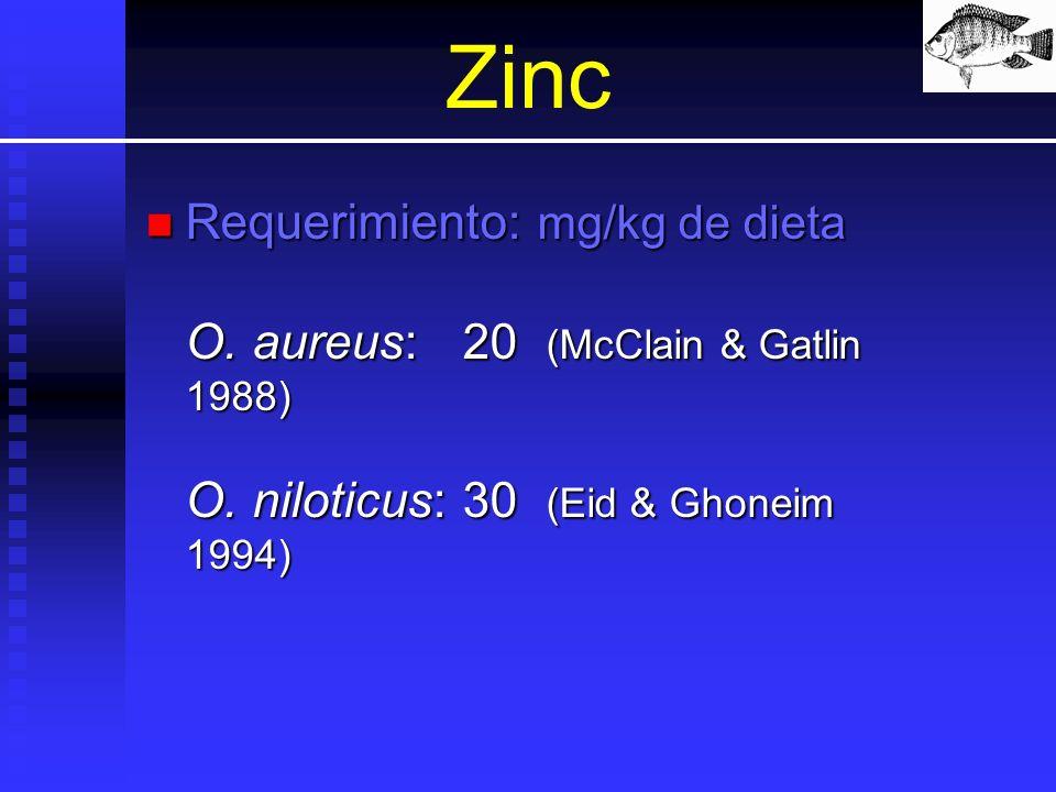 Zinc Requerimiento: mg/kg de dieta O. aureus: 20 (McClain & Gatlin 1988) O.