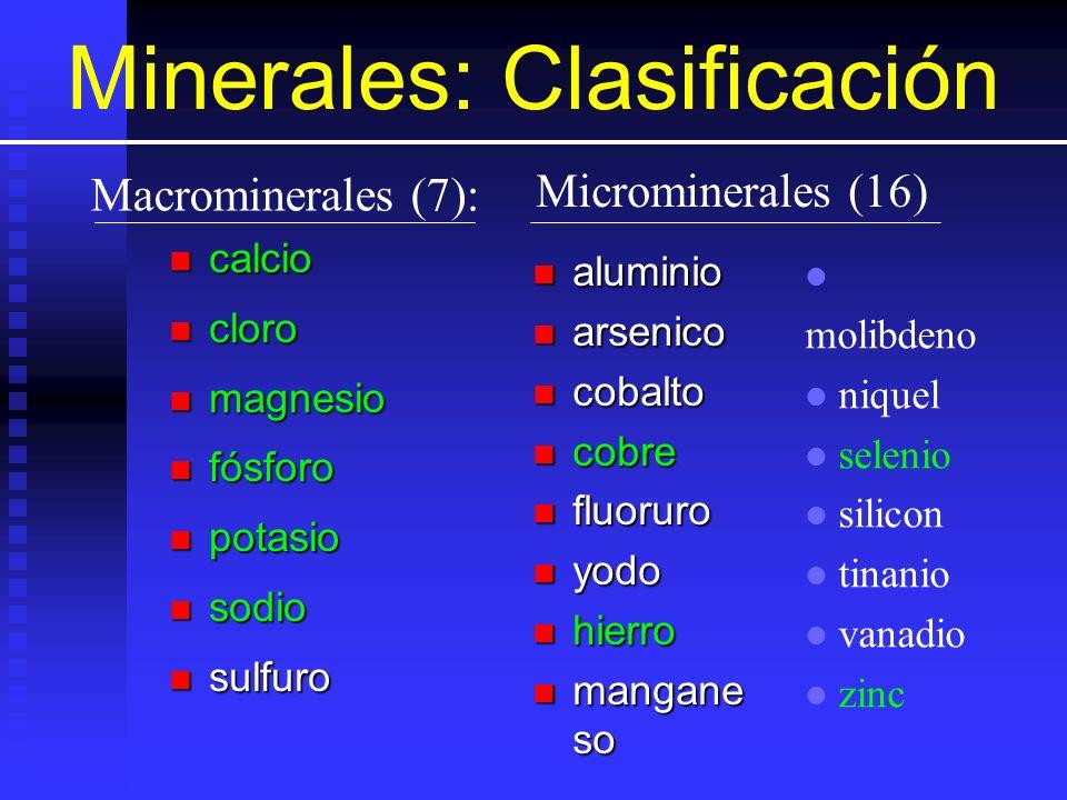 Minerales: Clasificación