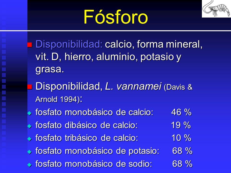 Fósforo Disponibilidad: calcio, forma mineral, vit. D, hierro, aluminio, potasio y grasa. Disponibilidad, L. vannamei (Davis & Arnold 1994):