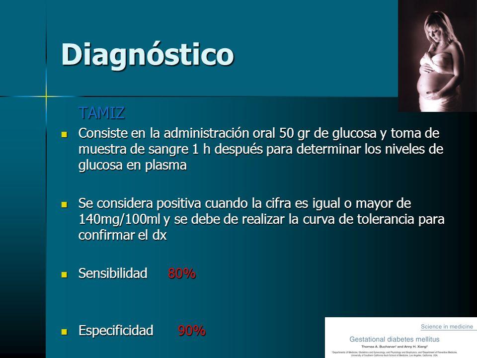 Diagnóstico TAMIZ.