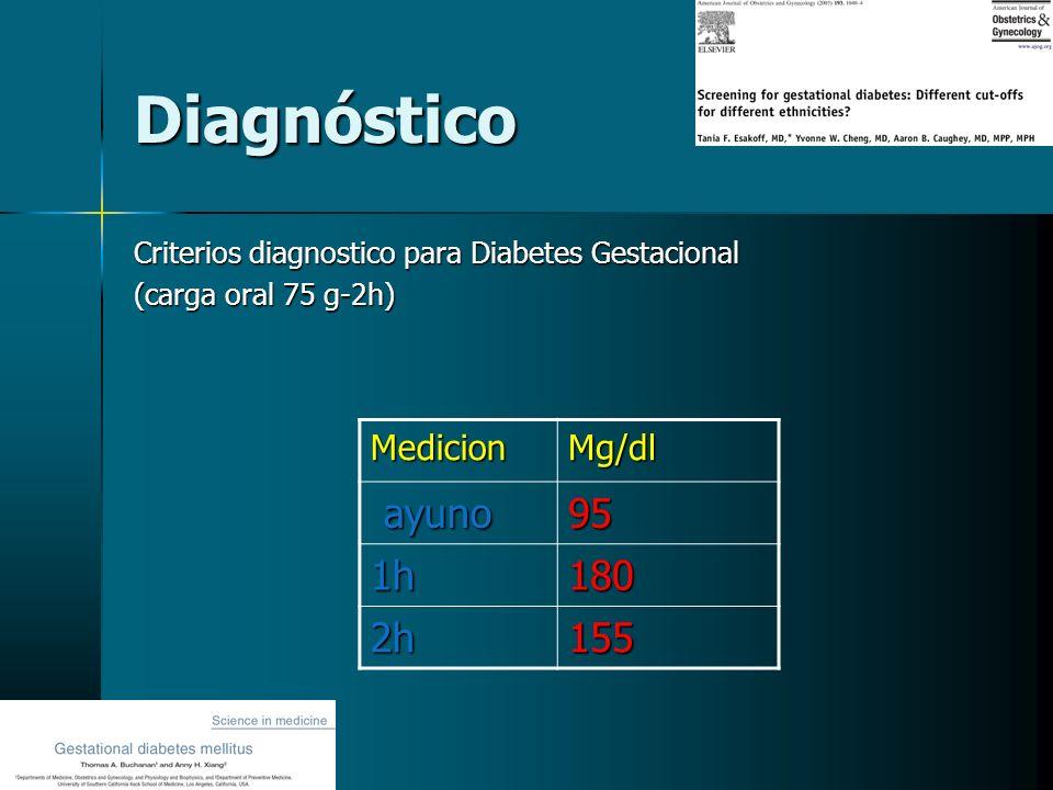 Diagnóstico ayuno 95 1h 180 2h 155 Medicion Mg/dl