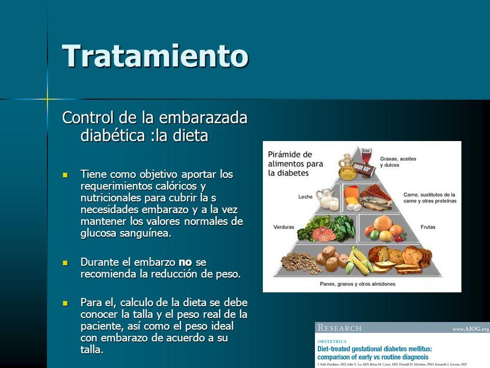 Tratamiento Control de la embarazada diabética :la dieta