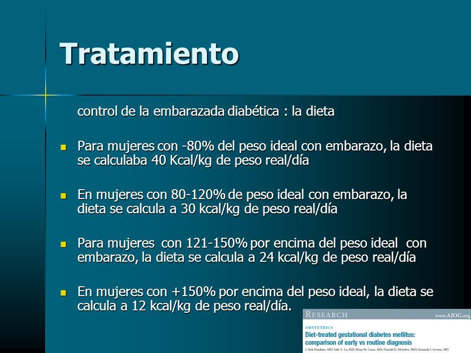 Tratamiento control de la embarazada diabética : la dieta