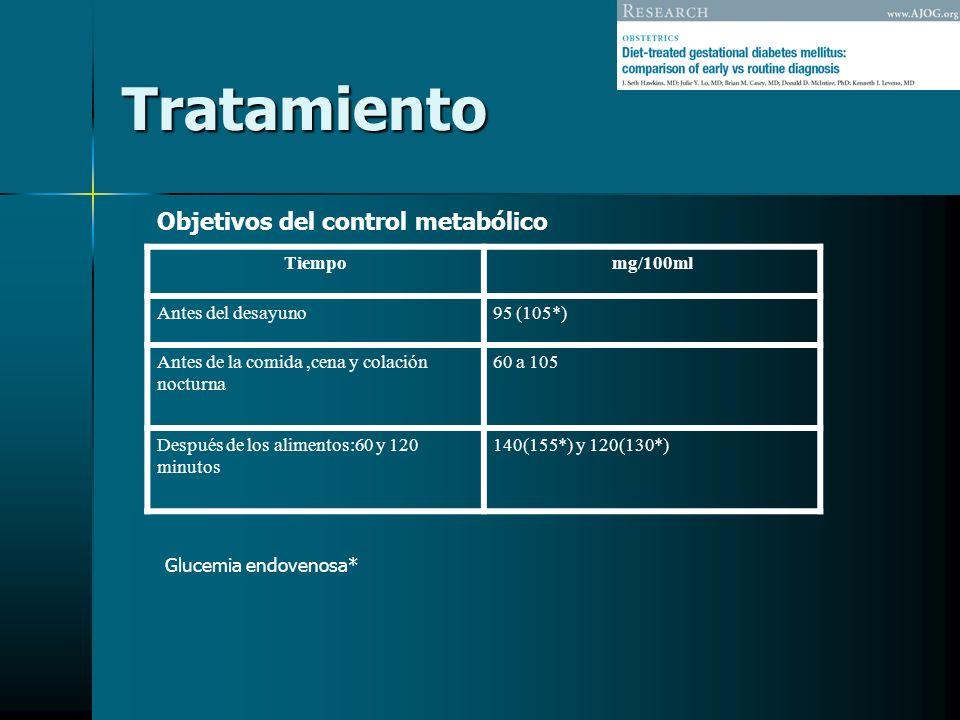 Tratamiento Objetivos del control metabólico Tiempo mg/100ml