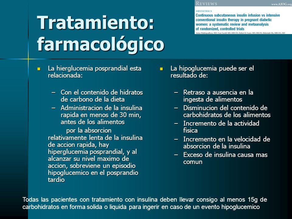 Tratamiento: farmacológico