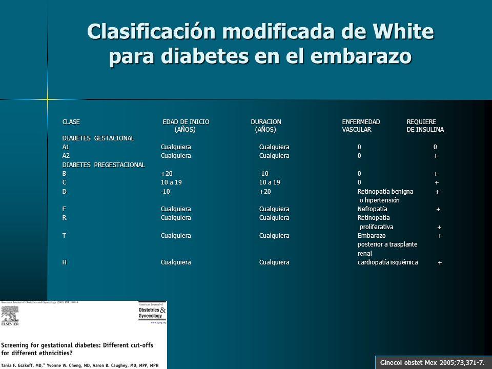 Clasificación modificada de White para diabetes en el embarazo