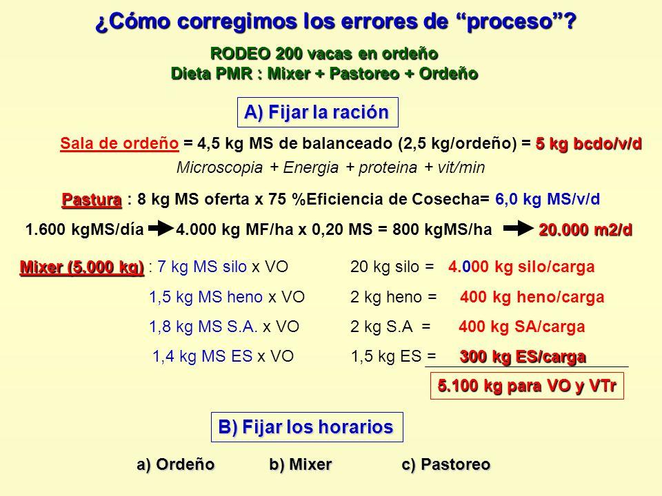 Dieta PMR : Mixer + Pastoreo + Ordeño