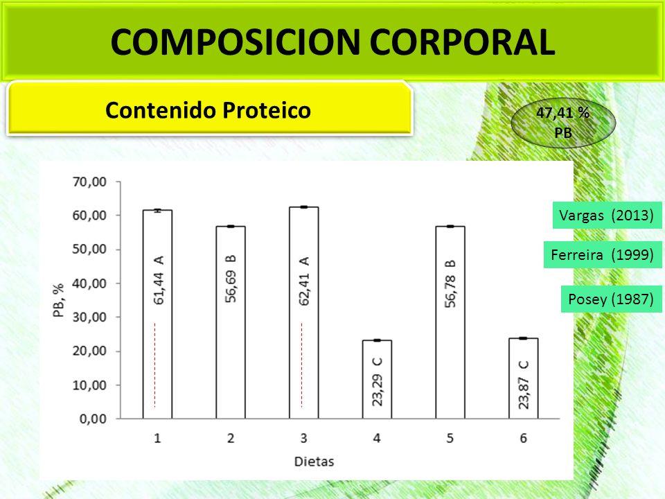 COMPOSICION CORPORAL Contenido Proteico 47,41 % PB Vargas (2013)