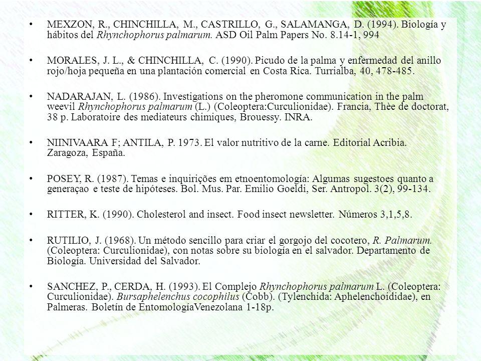 MEXZON, R. , CHINCHILLA, M. , CASTRILLO, G. , SALAMANGA, D. (1994)