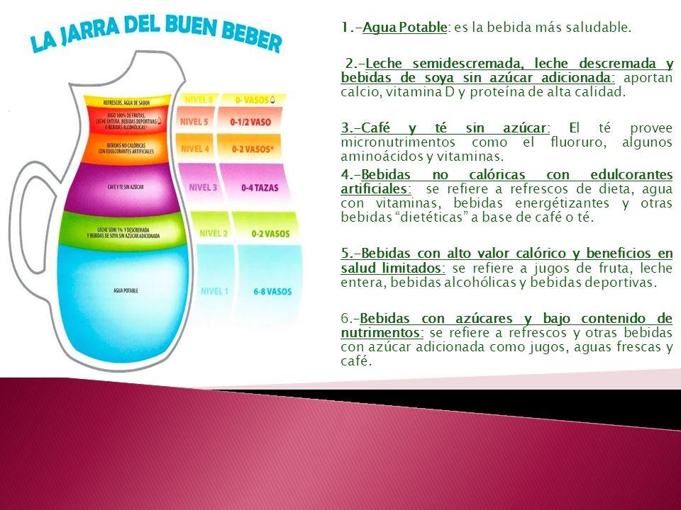 1.-Agua Potable: es la bebida más saludable.