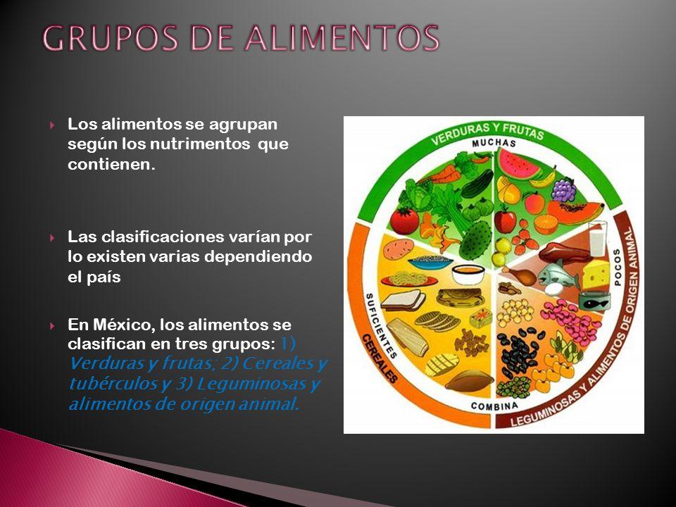 GRUPOS DE ALIMENTOS Los alimentos se agrupan según los nutrimentos que contienen.