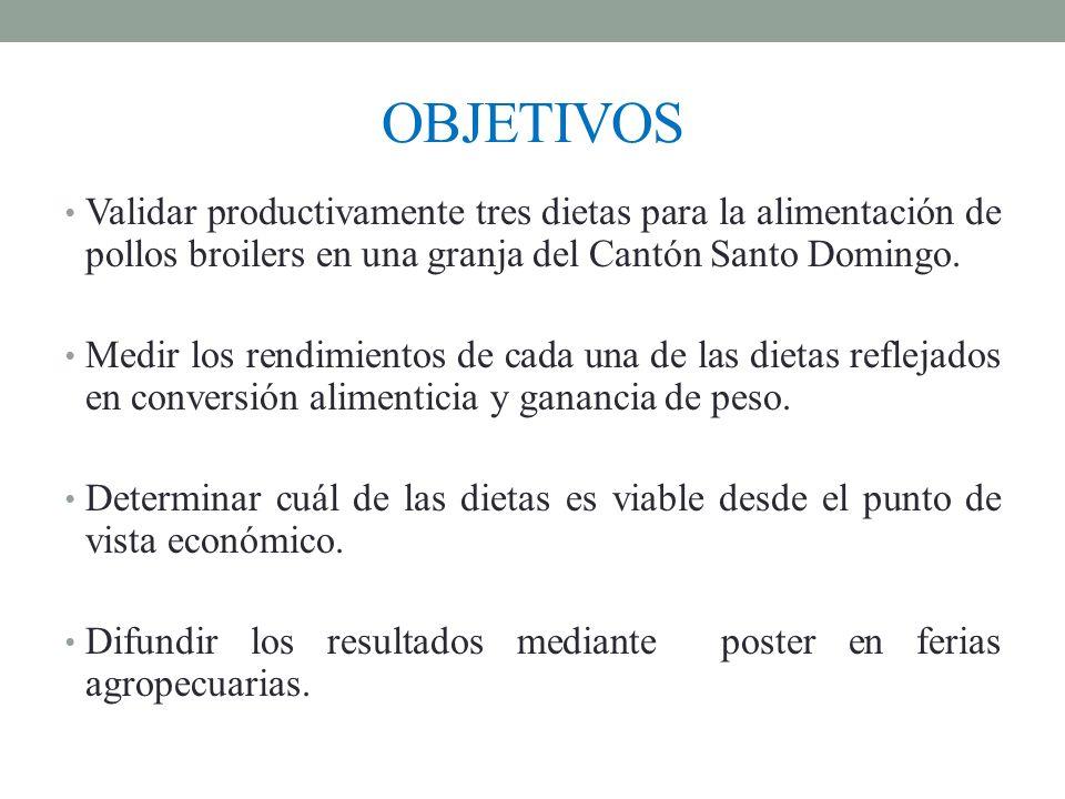 OBJETIVOS Validar productivamente tres dietas para la alimentación de pollos broilers en una granja del Cantón Santo Domingo.