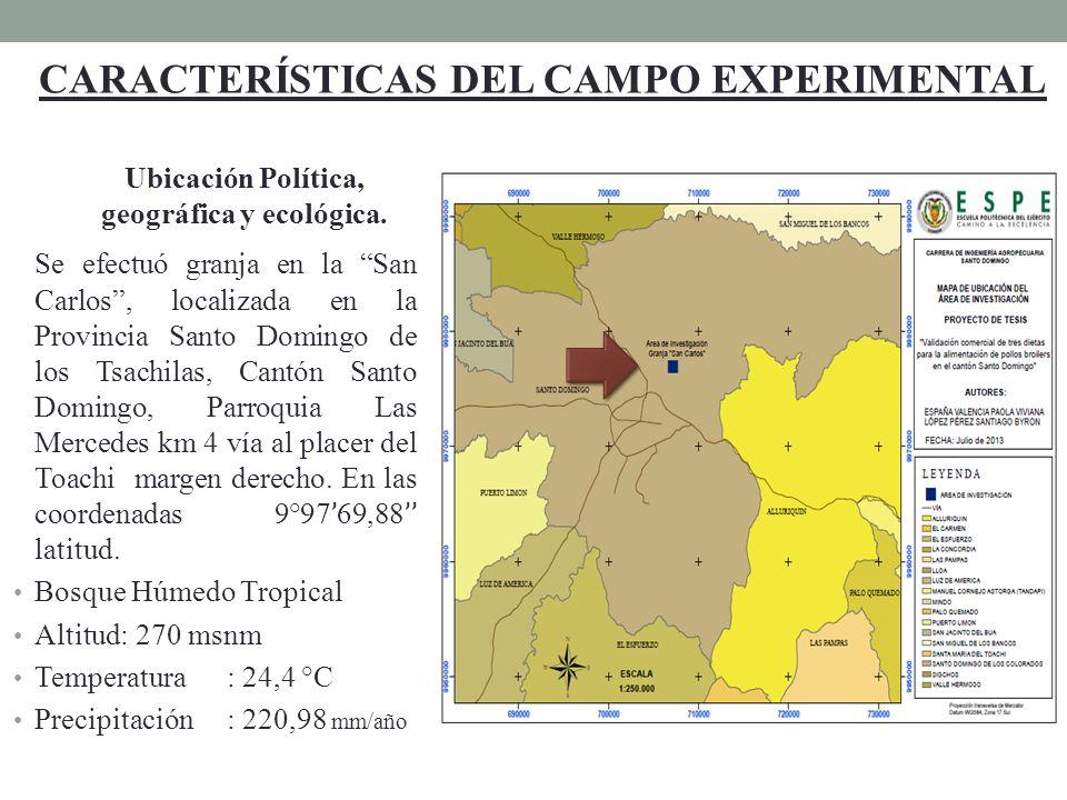 Ubicación Política, geográfica y ecológica.