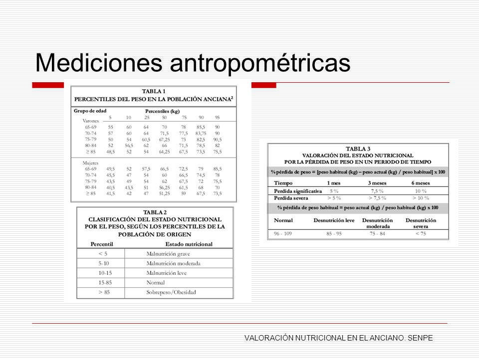 Mediciones antropométricas