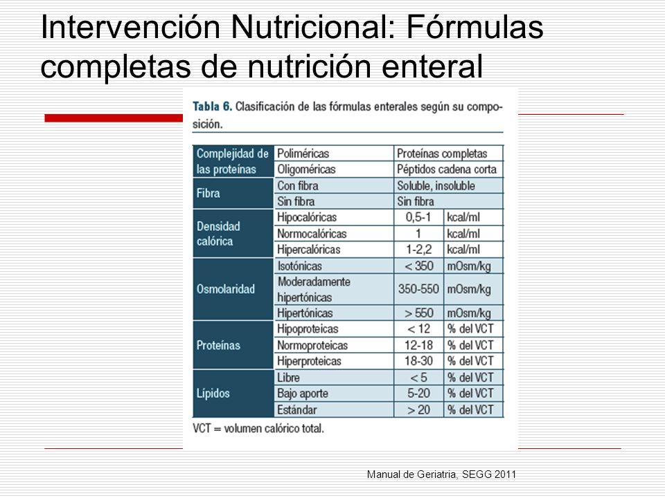 Intervención Nutricional: Fórmulas completas de nutrición enteral