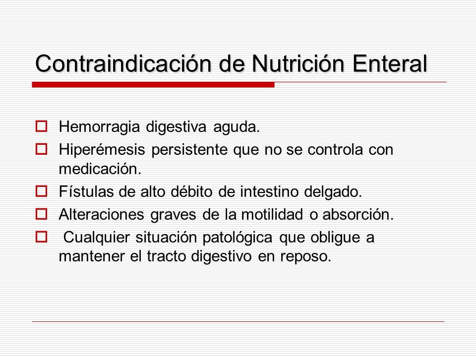 Contraindicación de Nutrición Enteral
