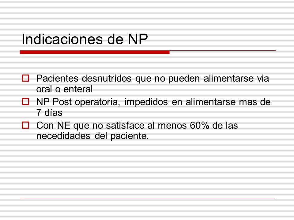 Indicaciones de NPPacientes desnutridos que no pueden alimentarse via oral o enteral. NP Post operatoria, impedidos en alimentarse mas de 7 días.