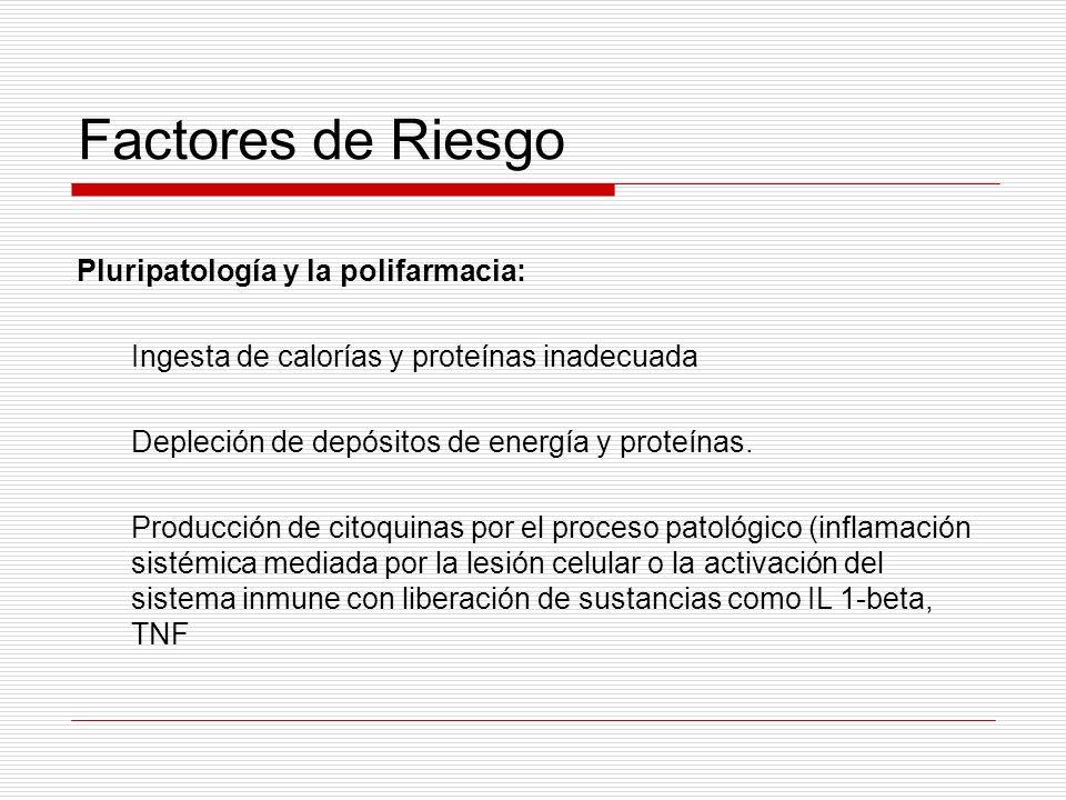 Factores de Riesgo Pluripatología y la polifarmacia: