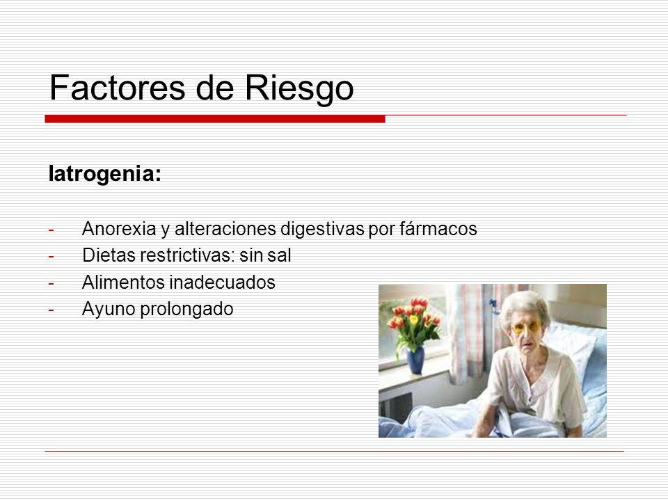 Factores de Riesgo Iatrogenia: