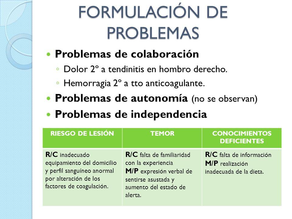 FORMULACIÓN DE PROBLEMAS