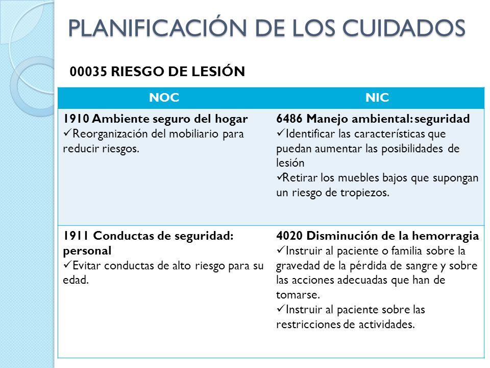 PLANIFICACIÓN DE LOS CUIDADOS