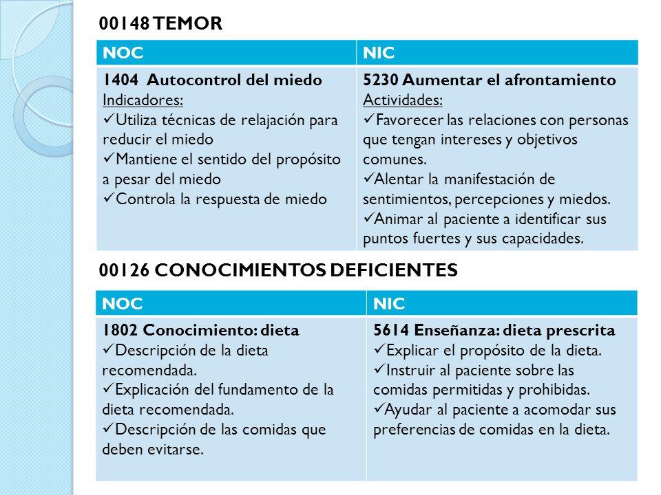 00126 CONOCIMIENTOS DEFICIENTES