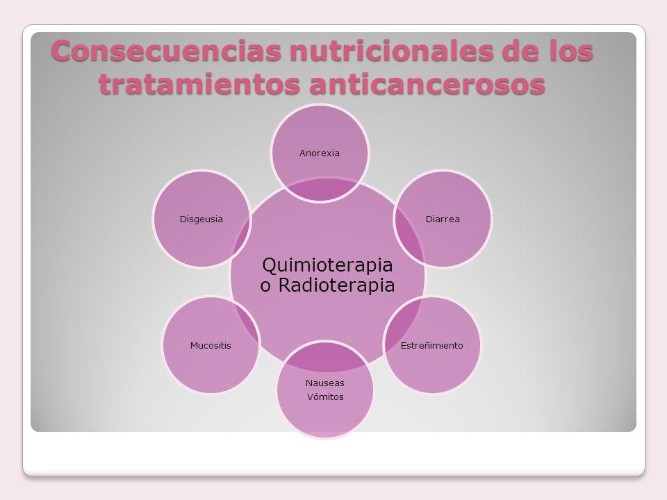Consecuencias nutricionales de los tratamientos anticancerosos