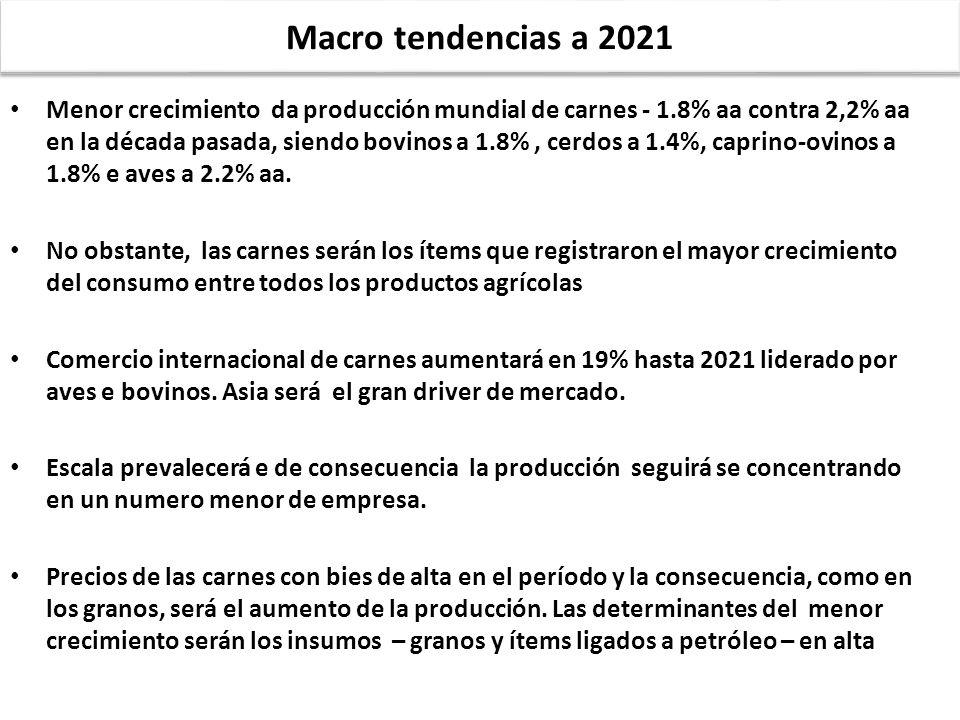 Macro tendencias a 2021