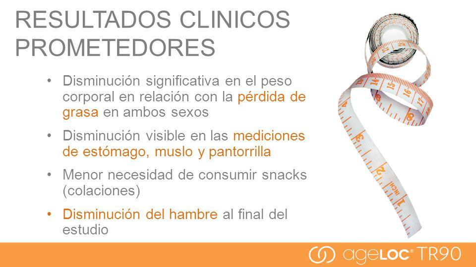 RESULTADOS CLINICOS PROMETEDORES