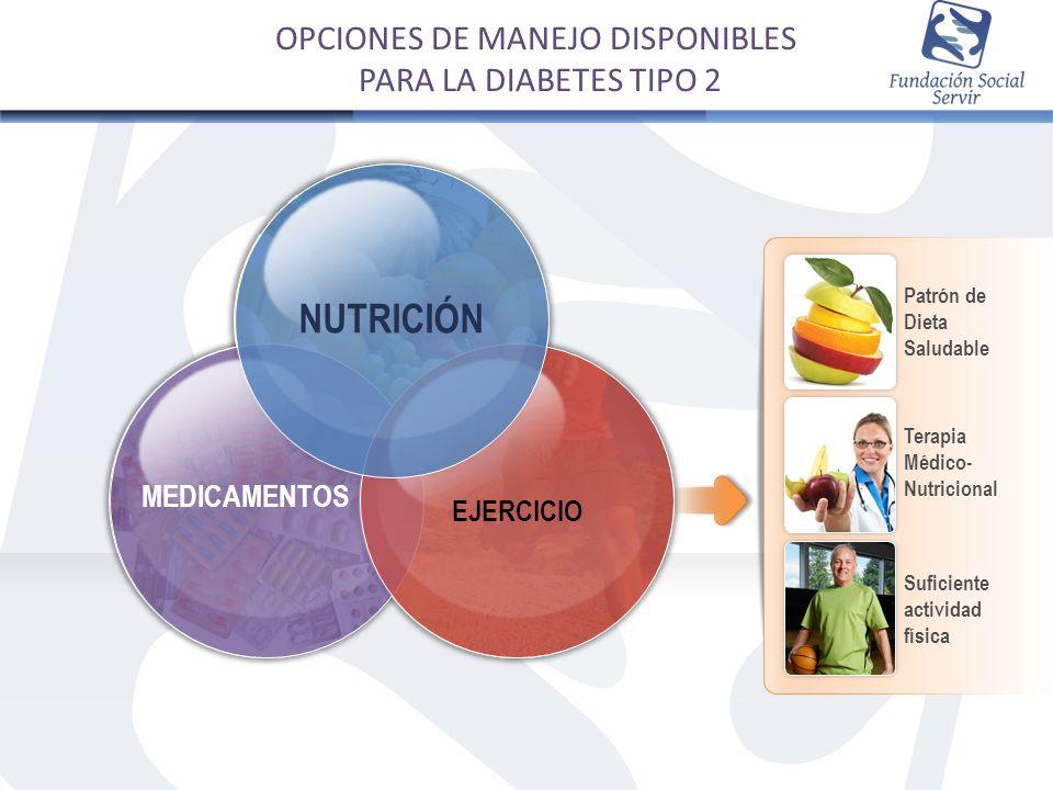 OPCIONES DE MANEJO DISPONIBLES