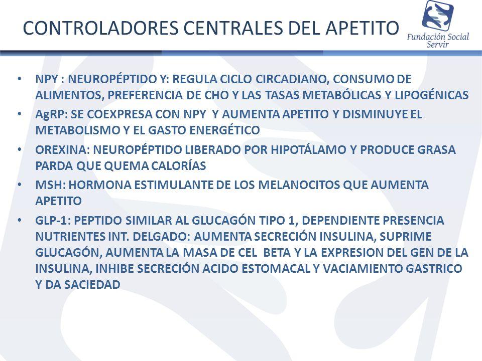 CONTROLADORES CENTRALES DEL APETITO