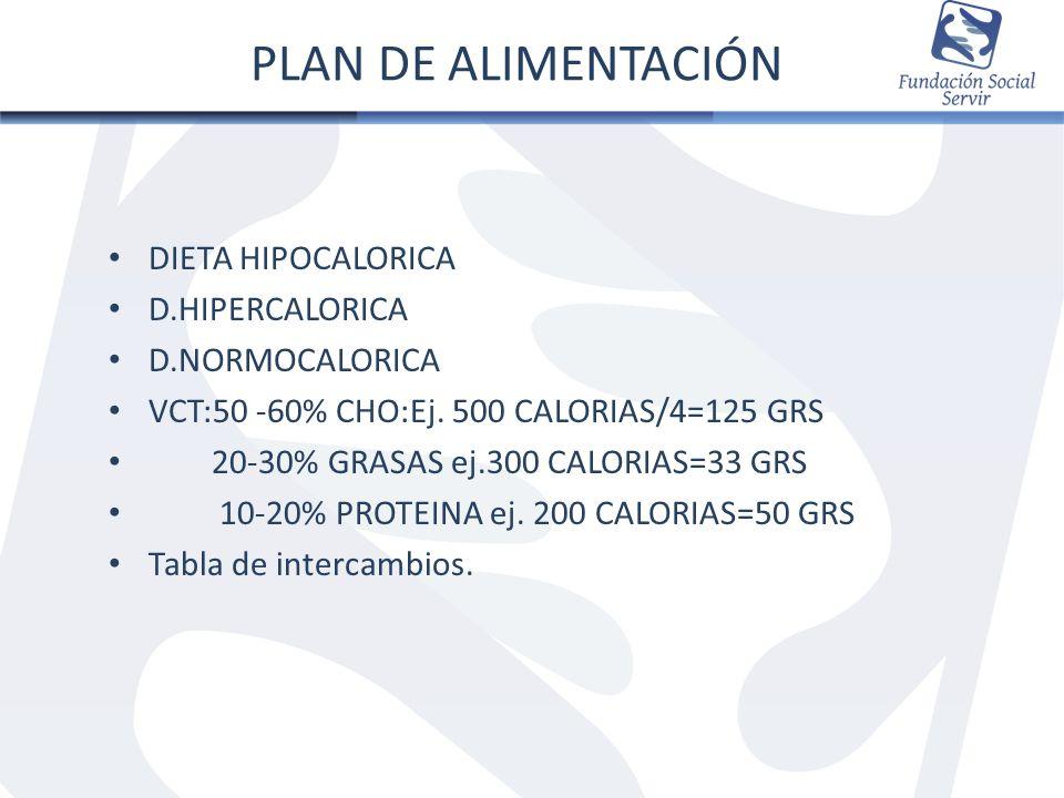 Plan de alimentación DIETA HIPOCALORICA D.HIPERCALORICA