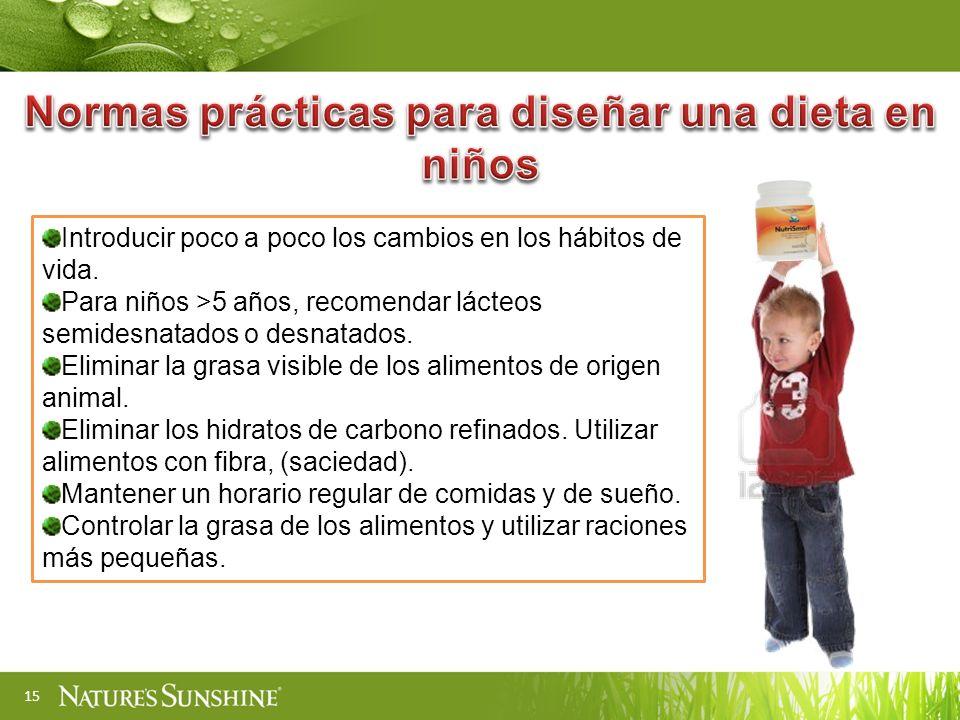 Normas prácticas para diseñar una dieta en niños