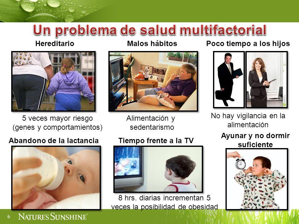 Un problema de salud multifactorial