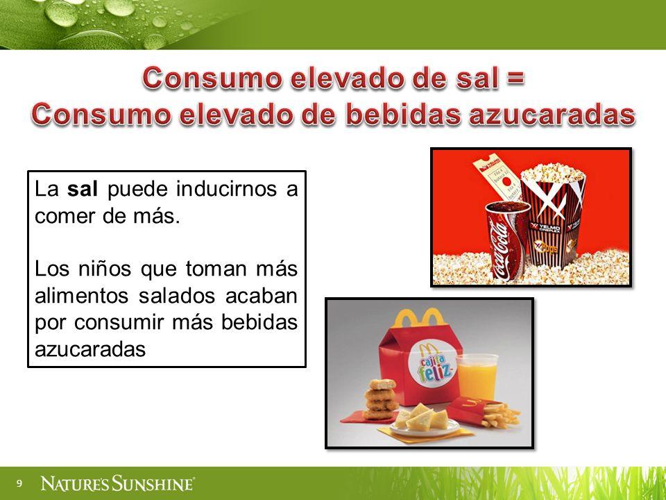 Consumo elevado de sal = Consumo elevado de bebidas azucaradas