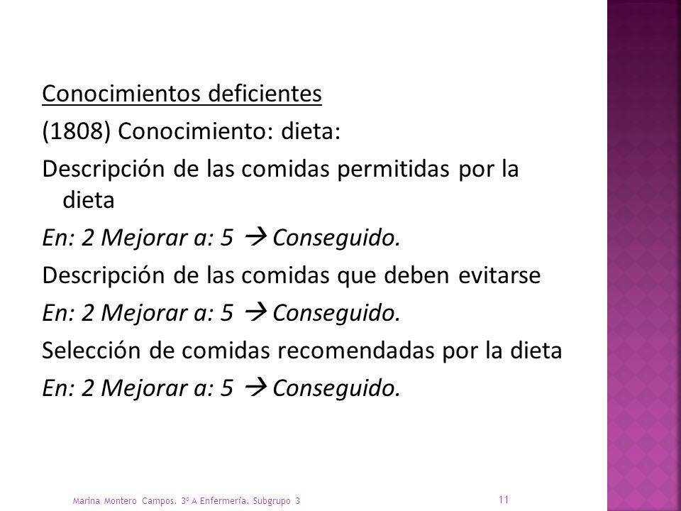 Conocimientos deficientes (1808) Conocimiento: dieta: