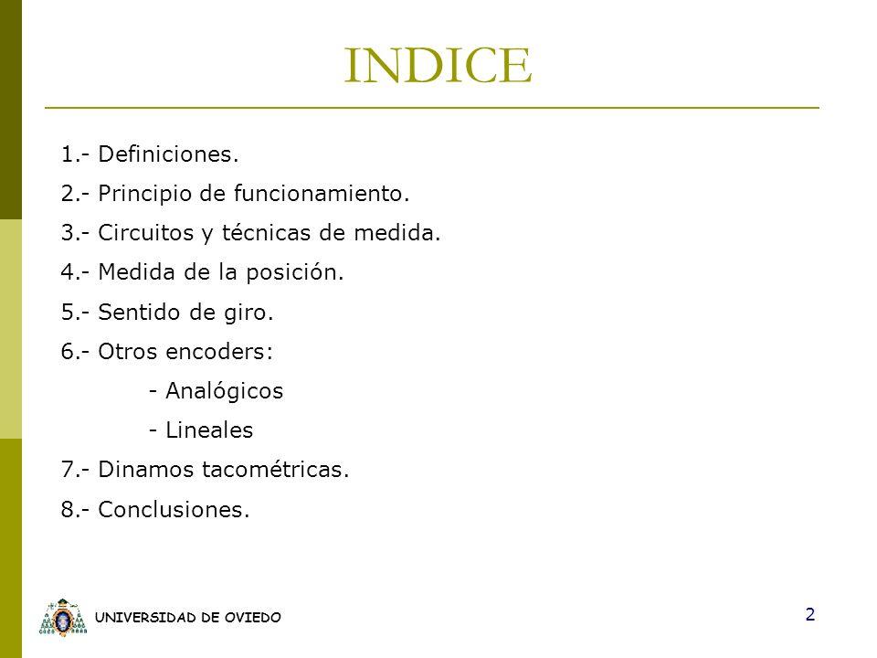 INDICE 1.- Definiciones. 2.- Principio de funcionamiento.