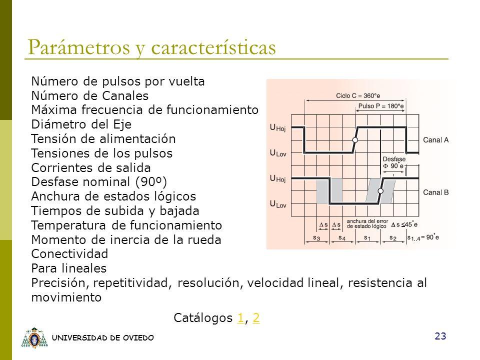 Parámetros y características