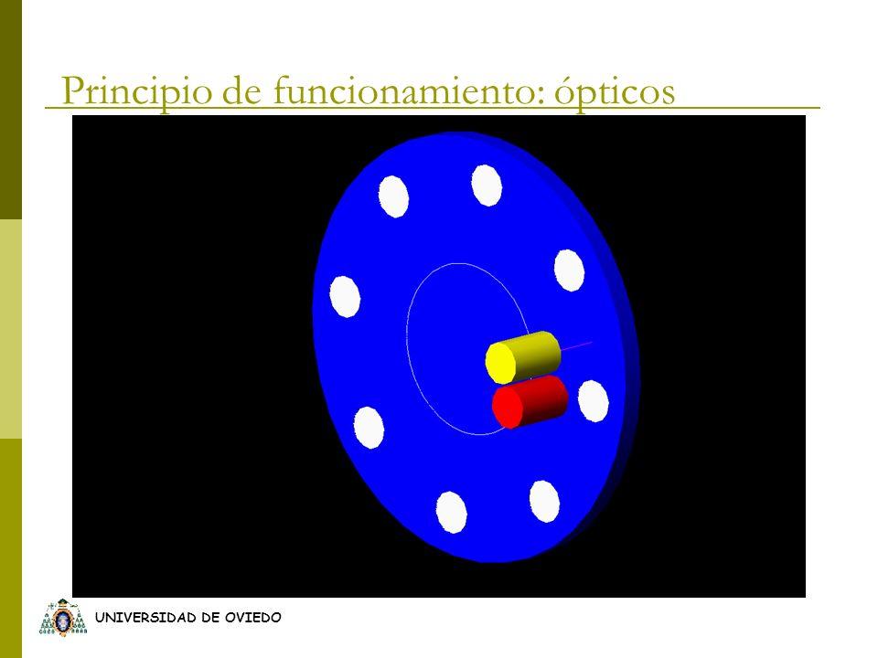 Principio de funcionamiento: ópticos