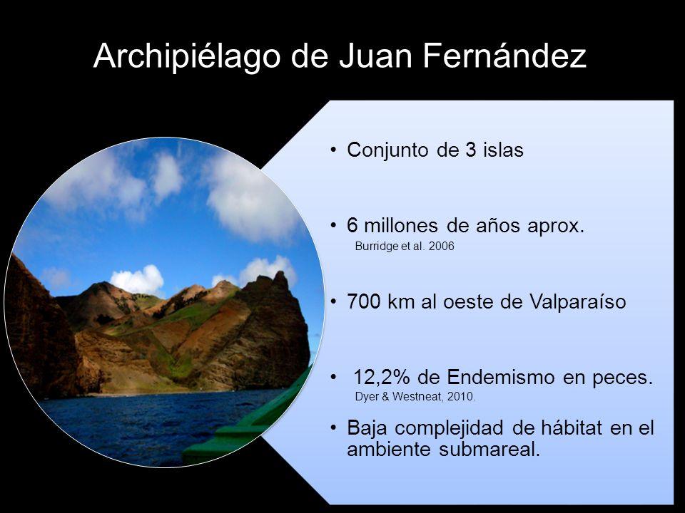 Archipiélago de Juan Fernández